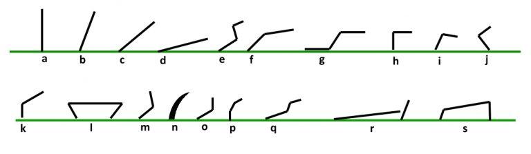 les differentes formes de riffle pour sluice box