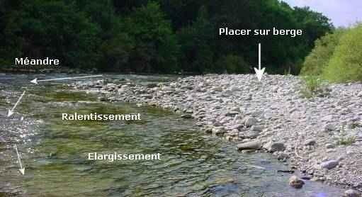 Comment prospecter et trouver de l'or en rivière ? 1