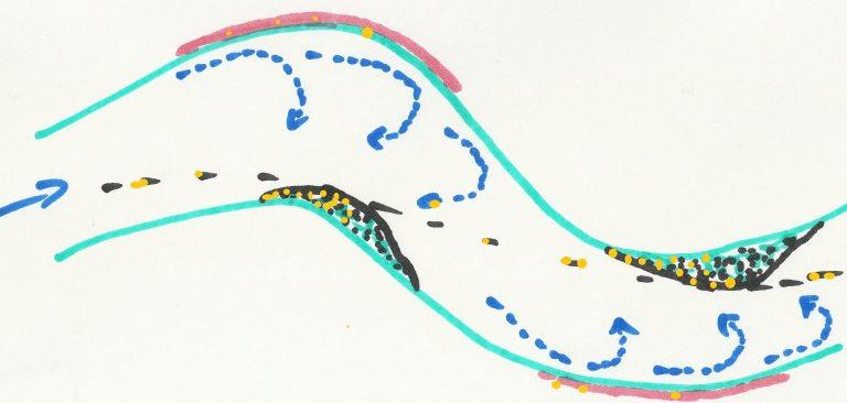 dessin de dépôts d'or dans un méandre