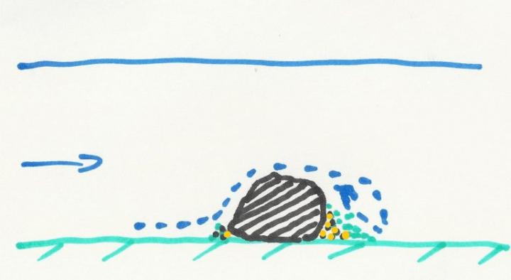 dépôt or derrière un rocher