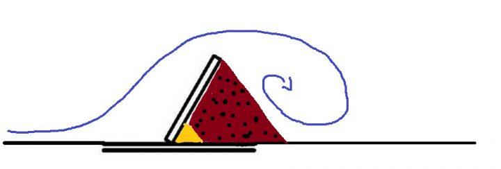 vortex derrière riffle droit