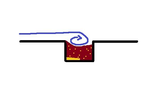 Les riffles efficaces pour votre rampe d'orpaillage et sluice 1
