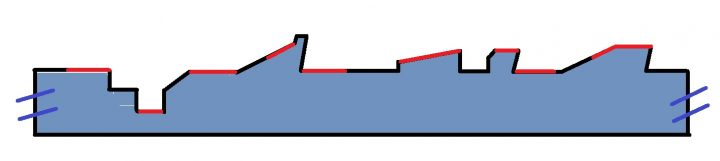 exemple de riffles et fosses pour créer un tapis d'orpaillage